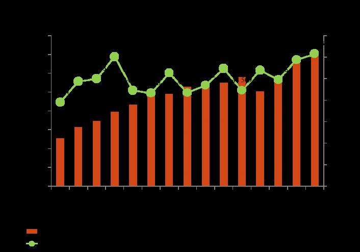 Регистрация в статистике ип электронная отчетность фсс сроки сдачи отчетности